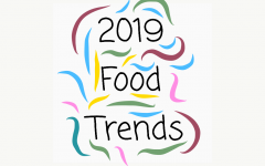 Charcoal, yerba mate among current food trends