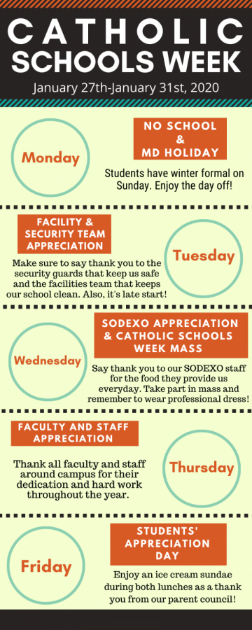 Infographic by Emma Califato and Jocelyn McGuinness