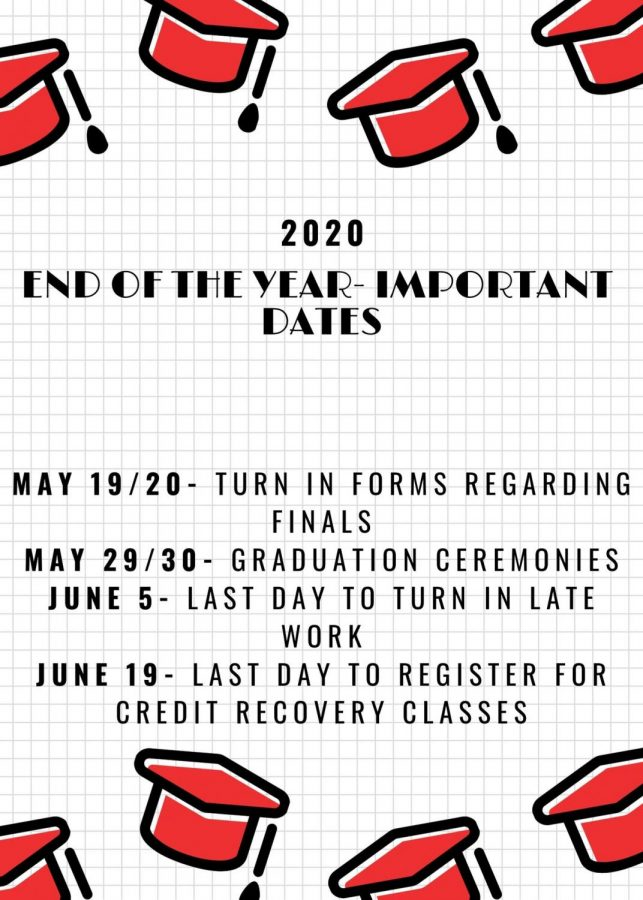 IMPORTANT DATES-Included in this graphic are dates to keep an eye out for as the 2019-2020 school year comes to a close and the 2020-2021 school year is being prepped.