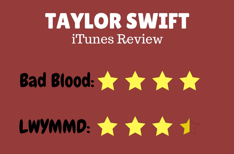 As of Monday, iTunes reviews show listeners prefer one of Swift's pre-