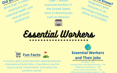 Students work as essential workers during pandemic