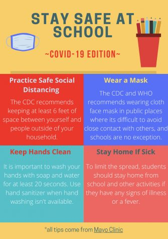 Now that most students have returned to school for in-person learning, safety rules have been put into place to prevent the spread of COVID-19 and to keep all students safe while being back on campus.