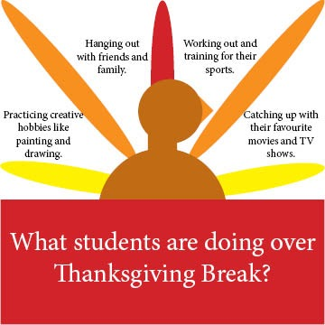 Students anticipate a relaxing Thanksgiving Break