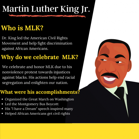 We celebrate and remember Martin Luther King Jr. for his accomplishments and his influence as a civil rights leader. (Canva graphic by Jocelyn McGuinness and Lilly Ashworth)