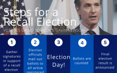 The Newsom recall election: What you need to know